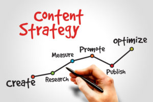 content strategy marketing contractor