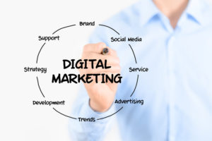 roofing contractor digital marketing campaigns ads support