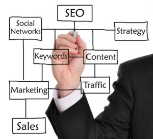 SEO roofing contractor marketing content strategy contract